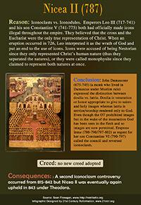 Nicea II 787 AD infographic link
